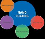 0074_nanocoating